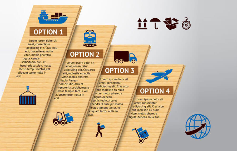 global-4pl A simplified shipment clearance process.